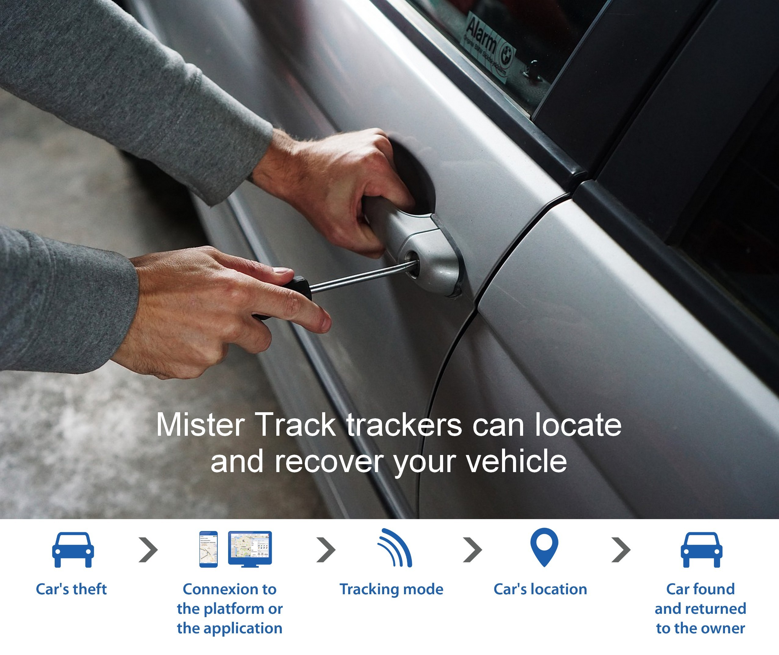 Anti theft GPS tracker