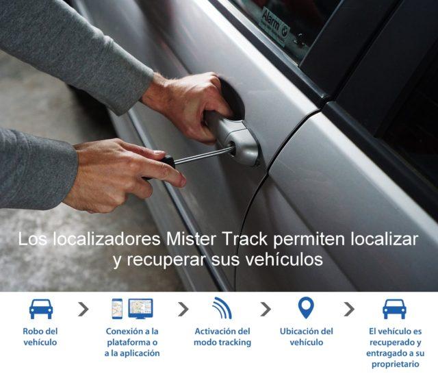 Mister Track : la mejor solución de localización y recuperación de bienes robados del mercado