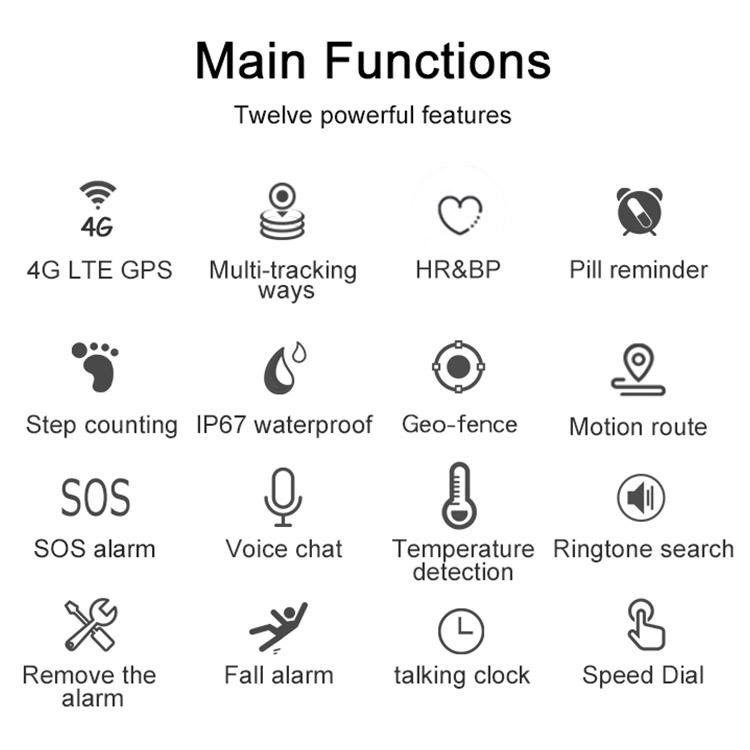 Caractéristiques du bracelet traceur GPS MT Bracelet